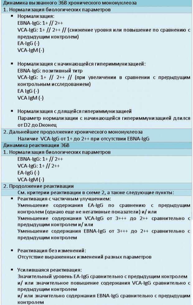 """alt=""""Стандартная плюс-система для оценки исходного заболевания"""""""
